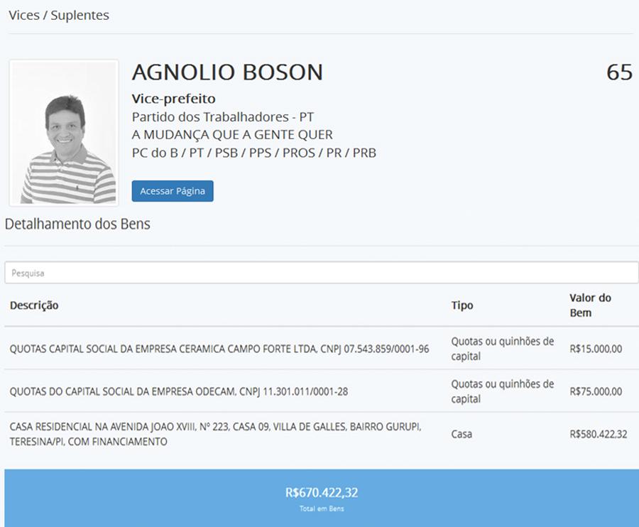 AGNOLIO BOSON