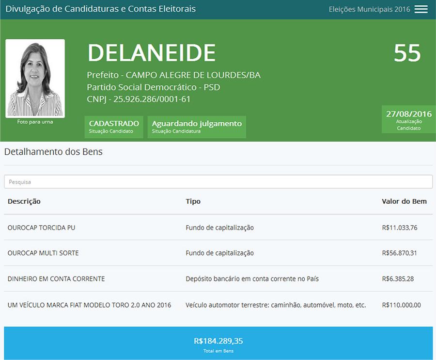 DELANEIDE BORGES - 1