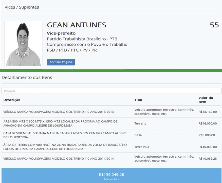 GEAN ANTUNES