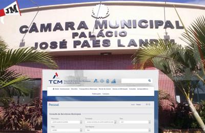 CAPA- TCM